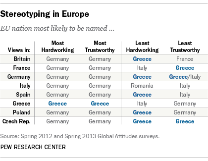 FT_Stereotyping_Europe